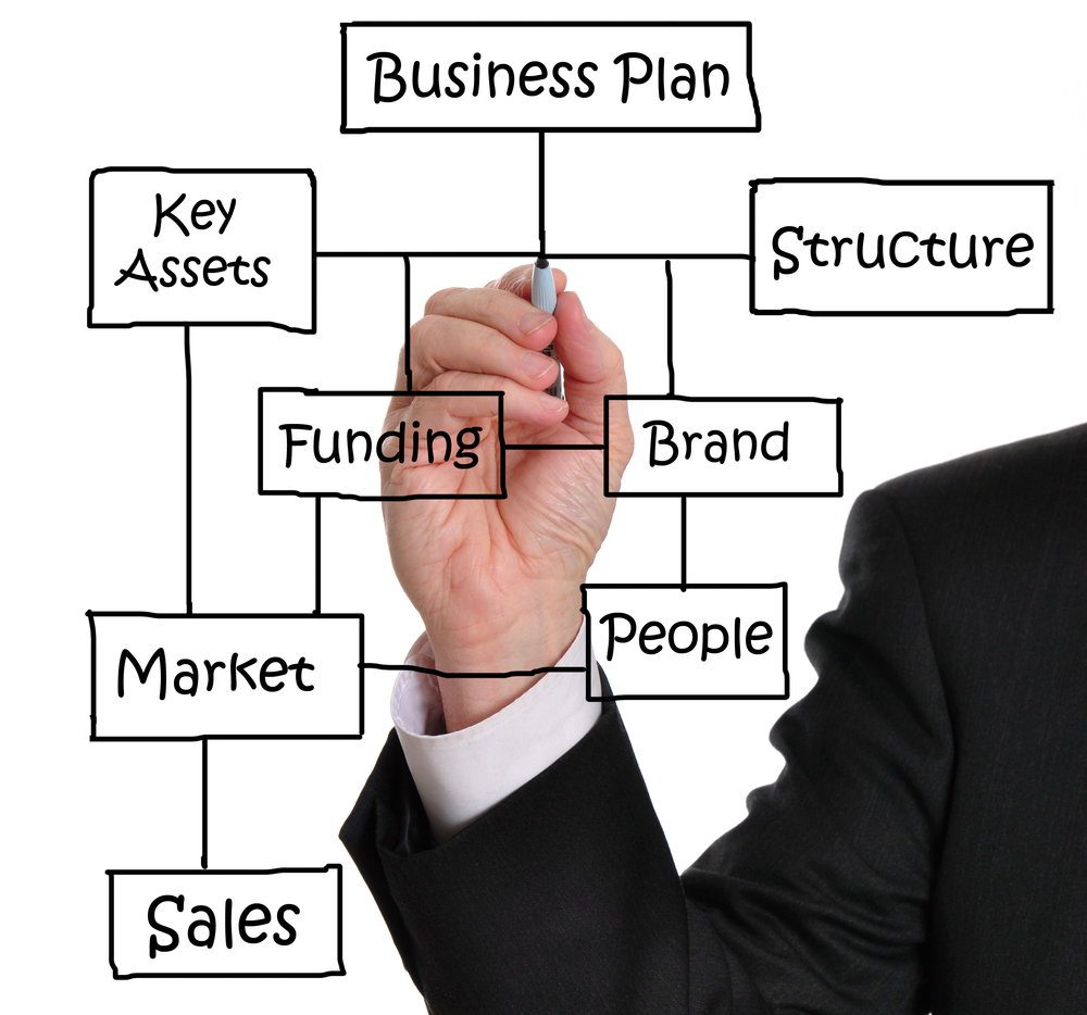 Plan From Professional Writer You - business plans professional plan ...